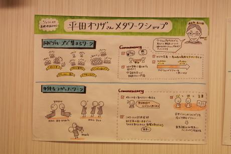 【青学WSD】29期講座がスタートしました_a0197628_16110088.jpg