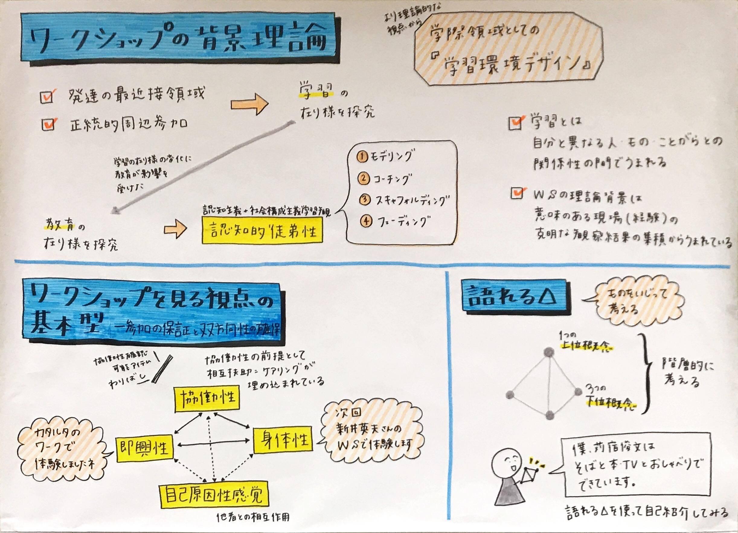 【青学WSD】29期講座がスタートしました_a0197628_17275549.jpg