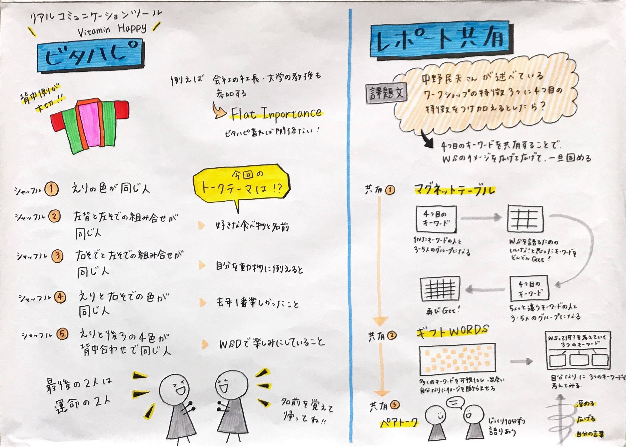 【青学WSD】29期講座がスタートしました_a0197628_17281837.jpg