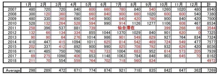9月のふぁらお団ツウキン_e0026331_08593665.jpg