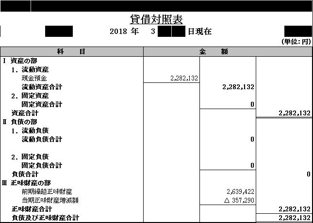 平成29年度年度事業報告書_e0163726_15422068.png