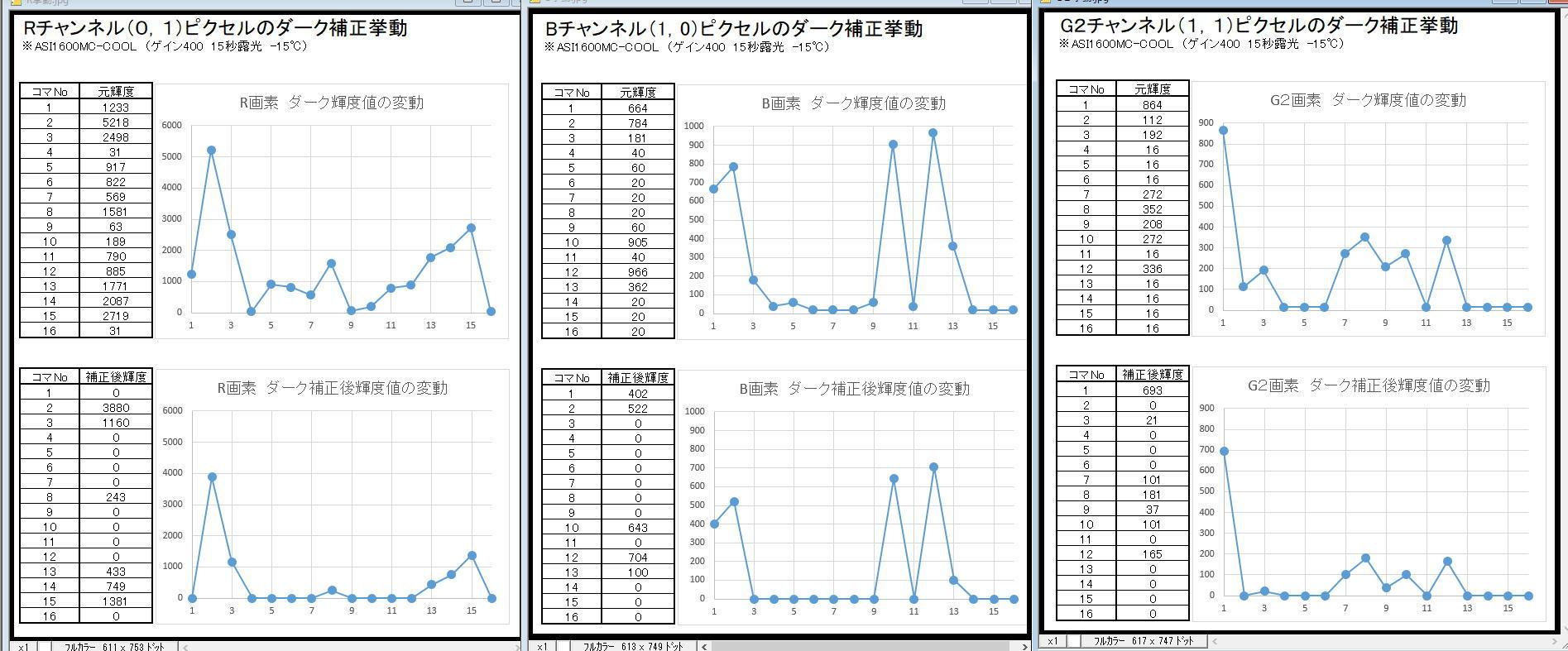ダーク減算処理についての『不快感』の正体②_f0346040_17573216.jpg