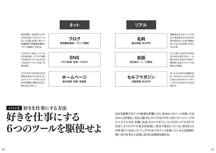 特別公開!96ページの無料冊子「独立起業の教科書〜かさこマガジン8」を無料公開!_e0171573_0584037.jpg