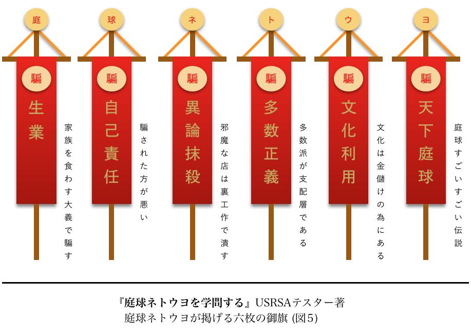庭球ネトウヨの定義_a0201132_07305605.png