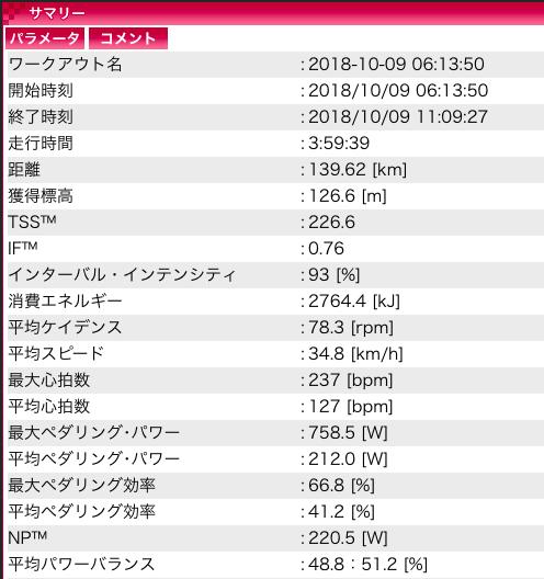 2018.10.09「56練」_c0197974_00181244.png