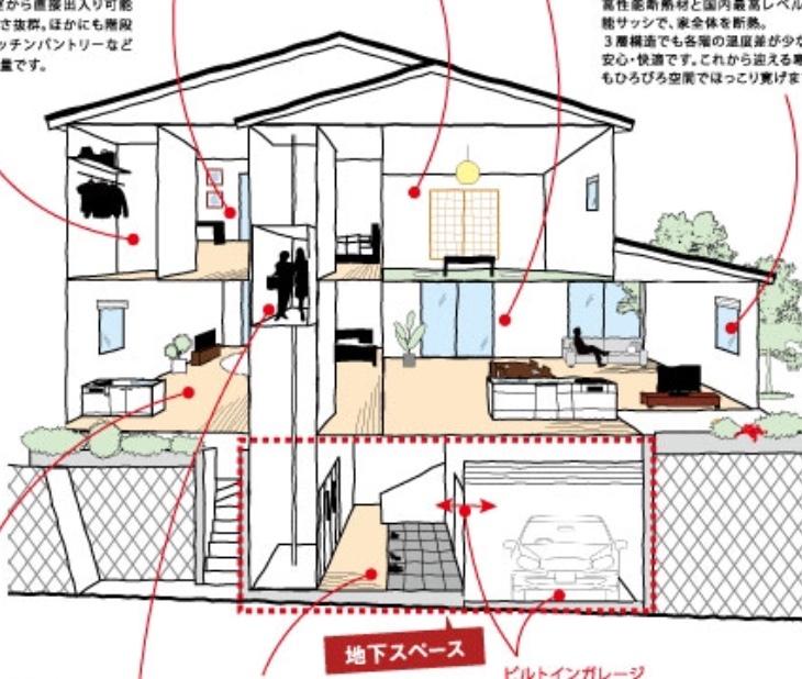 建替えは、土地のリノベーション。_e0356016_20200890.jpeg