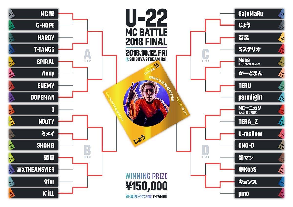 U-22 MCBATTLE 2018 FINAL 優勝は..._e0246863_13563466.jpg