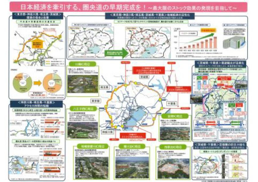 第27回首都圏中央連絡自動車道建設促進会議_f0059673_22455560.jpg