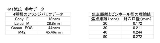 第8回 好きやねん大阪カメラ倶楽部 例会報告_d0138130_00542495.jpg
