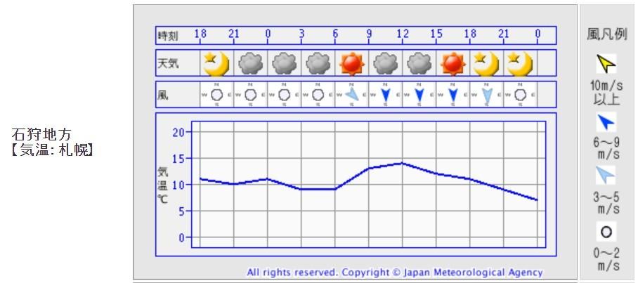 気象庁ホームページのトップページが変わりました_c0025115_22402376.jpg