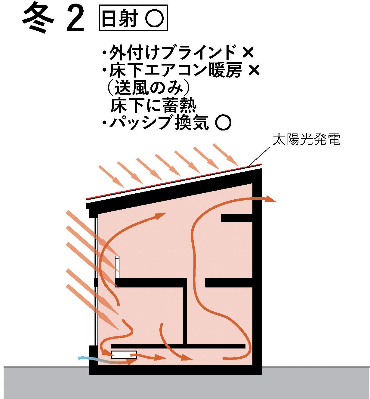 秋田から自然環境の「厳しさ」だけを 取り除く2/3_e0054299_10000294.jpg