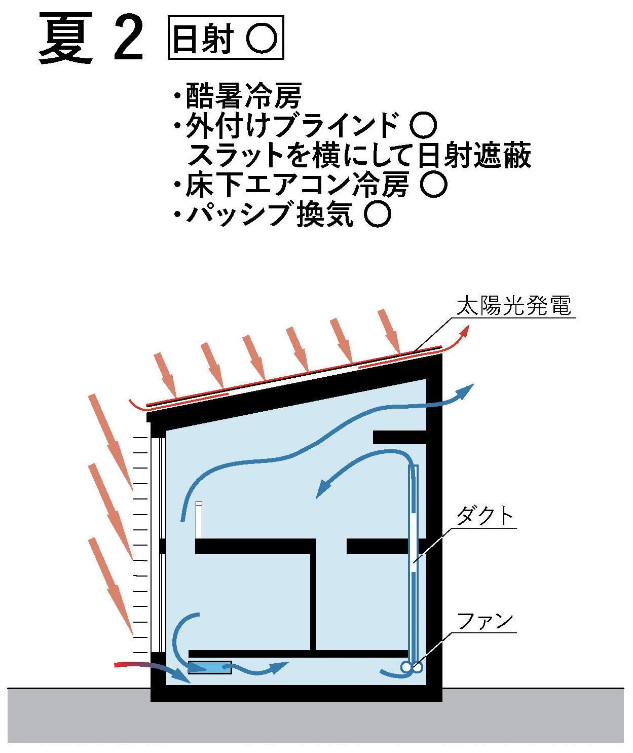 秋田から自然環境の「厳しさ」だけを 取り除く2/3_e0054299_10022170.jpg