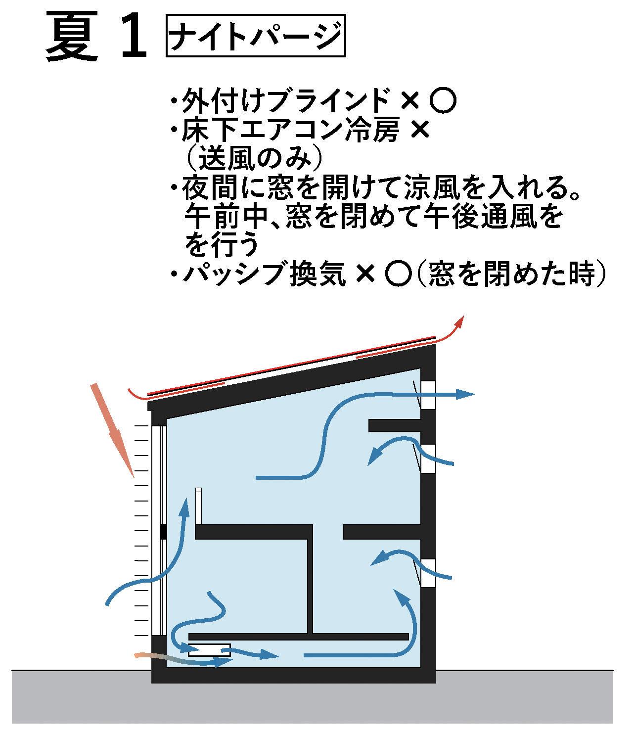 秋田から自然環境の「厳しさ」だけを 取り除く2/3_e0054299_10024944.jpg