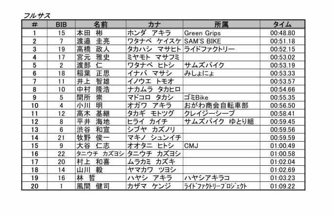 Ban.K MTB party 2018 で夜飛ぶ人_f0114954_08253283.jpg