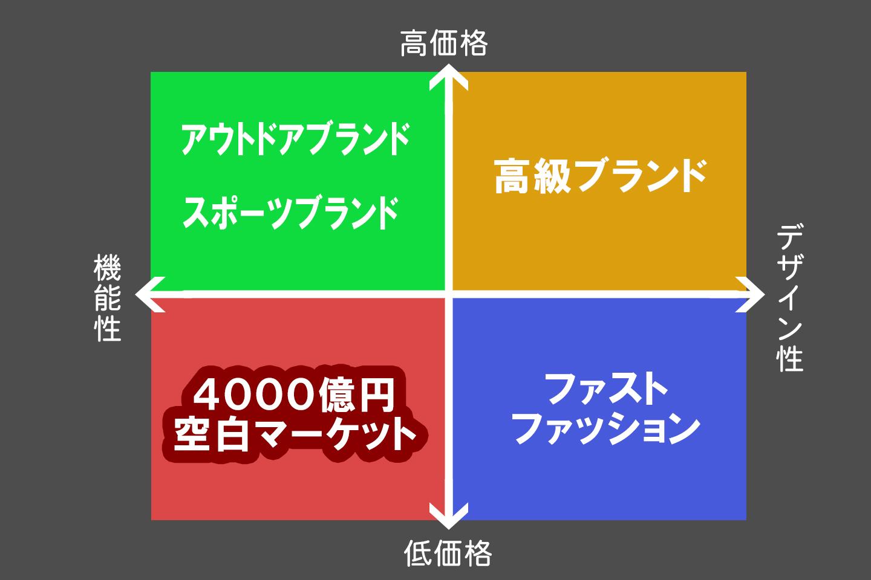 f0070004_14165002.jpg