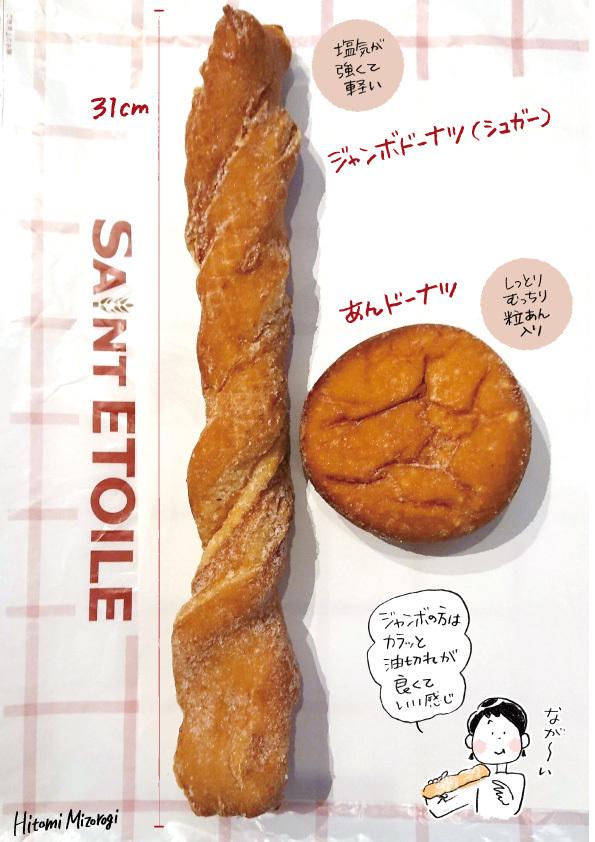 【ベーカリーチェーン】サンエトワールのドーナツ2種【長いね〜】_d0272182_12332068.jpg