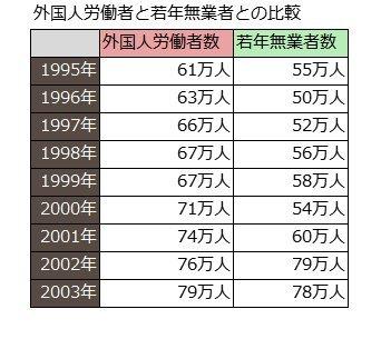 【水戸地裁】中国人技能実習生の時給、判決で400円と認定 _b0163004_08330286.jpg