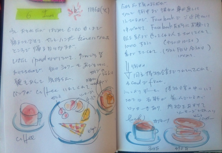 ハンガリー絵日記  11月6日 のこと_c0100195_01141924.jpg
