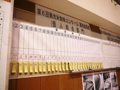 第6回菊池米食味コンクール 明日(11/17)は第2回九州のお米食味コンクールin菊池が開催されます!!_a0254656_18275490.jpg