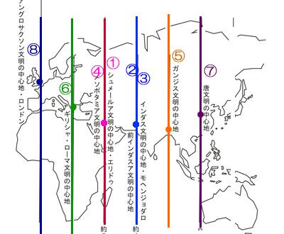縄文がブームになったのは、地球の活性化ポイントが淡路島135度ラインに来たから_d0169072_14214816.jpg
