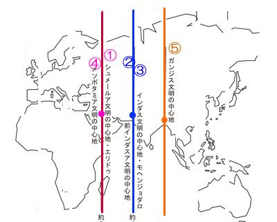 縄文がブームになったのは、地球の活性化ポイントが淡路島135度ラインに来たから_d0169072_14214958.jpg