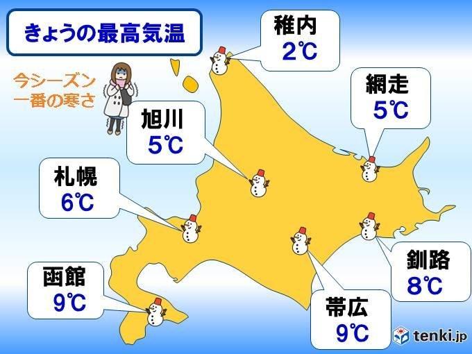 北海道は今季一番の寒さ_c0025115_21321383.jpg