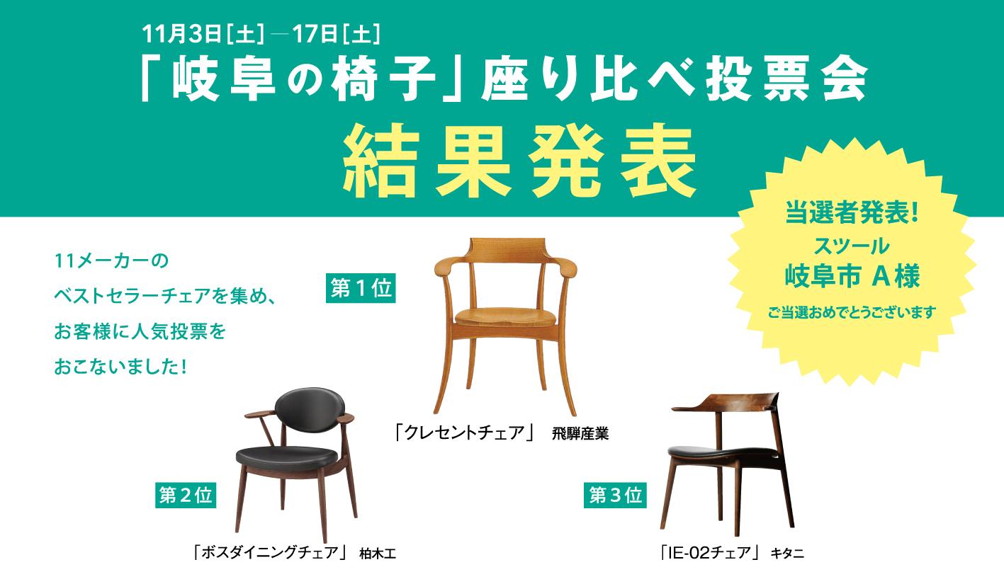 「岐阜の椅子」座り比べ投票会 結果発表