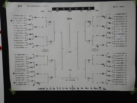 第29回全日本チヌトーナメント総括_f0175450_748141.jpg