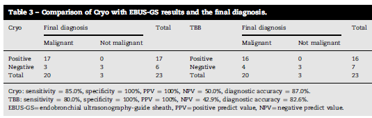 EBUS-GS併用クライオバイオプシーの有用性_e0156318_16215442.png