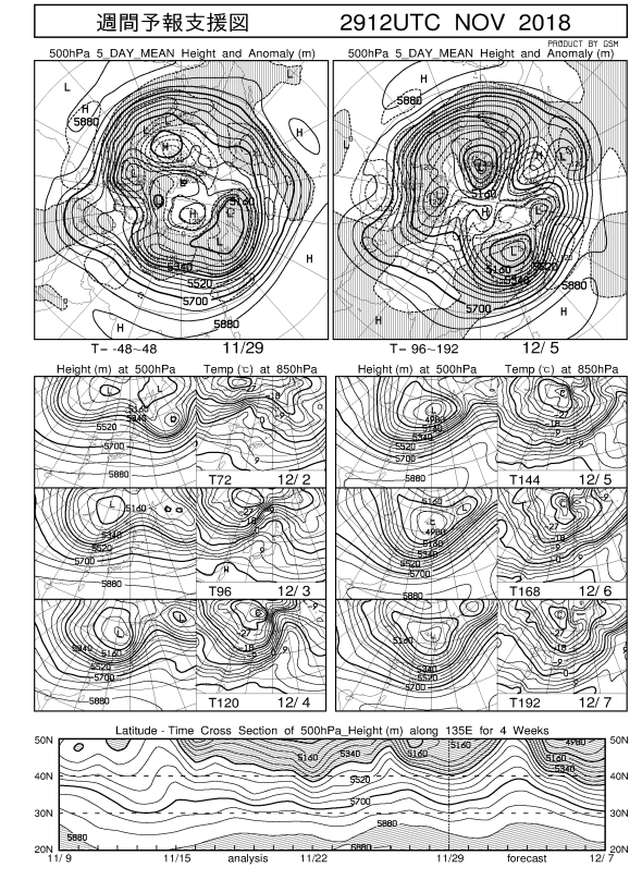 Unisys Weather   GFS - EA - 850mb - 9Panel for East Asia+1ヶ月予報(2018年11月30日版)_e0037849_22451001.png
