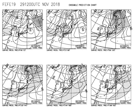 Unisys Weather   GFS - EA - 850mb - 9Panel for East Asia+1ヶ月予報(2018年11月30日版)_e0037849_22550227.jpg