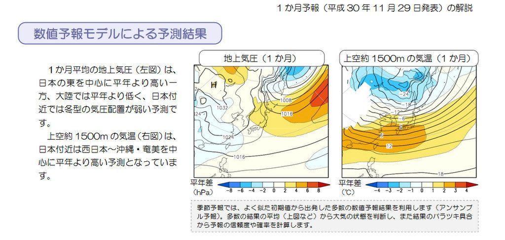 Unisys Weather   GFS - EA - 850mb - 9Panel for East Asia+1ヶ月予報(2018年11月30日版)_e0037849_23092361.jpg