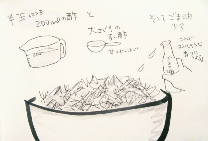 酢キャベツを食べる日々_b0210688_21454304.jpg