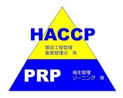 食品安全マネジメントシステムとは_b0391989_20425066.jpg