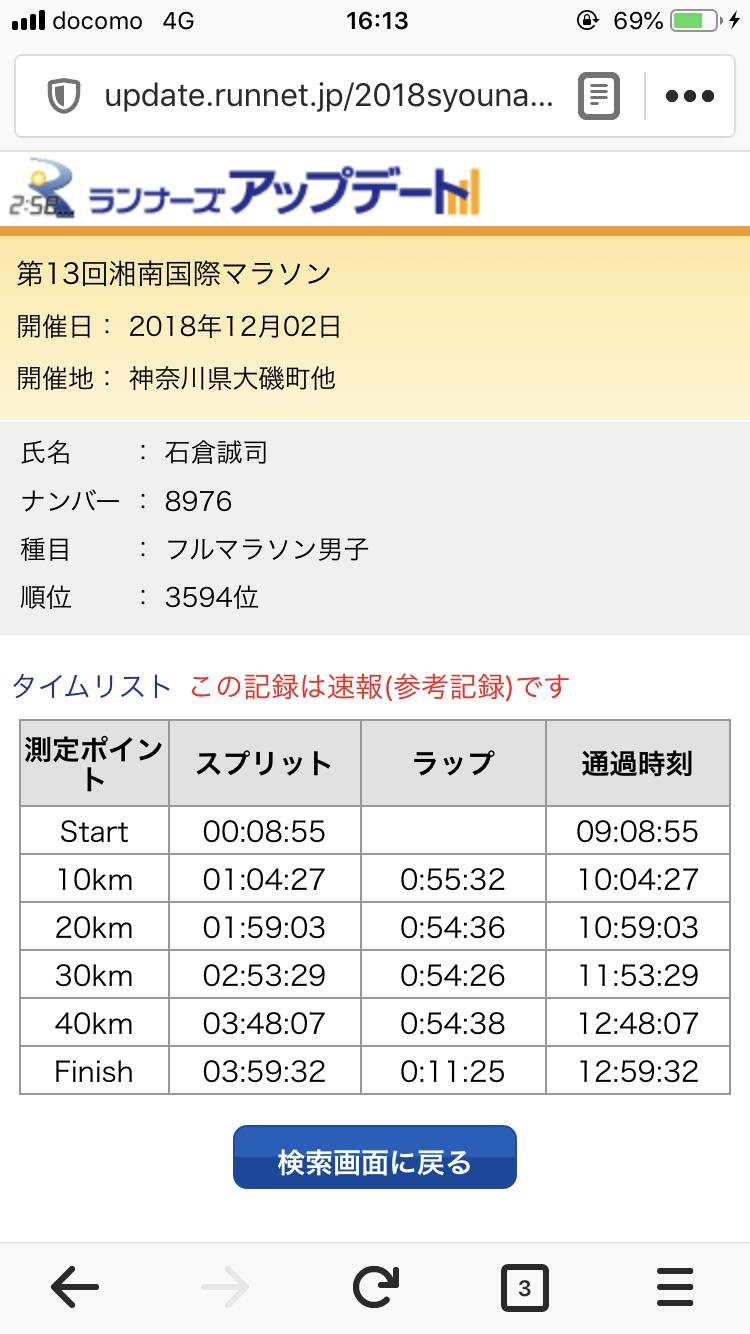 第13回湘南国際マラソン_a0157022_08454917.png