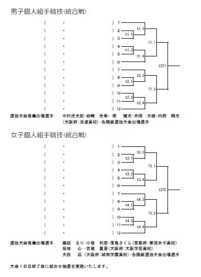 速報 第38回近畿高等学校空手道大会 トーナメント_e0238098_15515501.jpg
