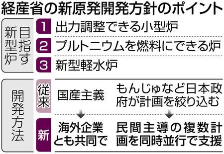 日立も三菱も東芝と同じ、今井尚哉首相秘書官にだまされた?_d0174710_14190312.jpg