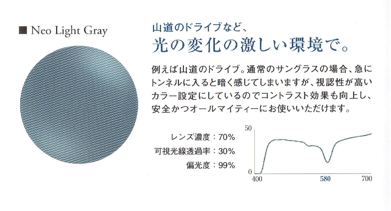 コダックレンズより新しい偏光レンズ発売_e0304942_09595440.jpg