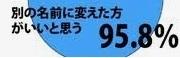 東京ゲートウェイ_f0053757_00482075.jpg