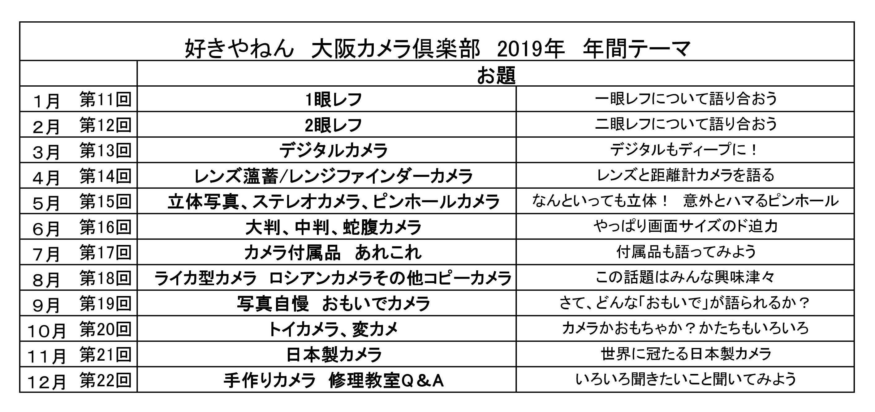 第10回 好きやねん大阪カメラ倶楽部 例会報告_d0138130_18453987.jpg