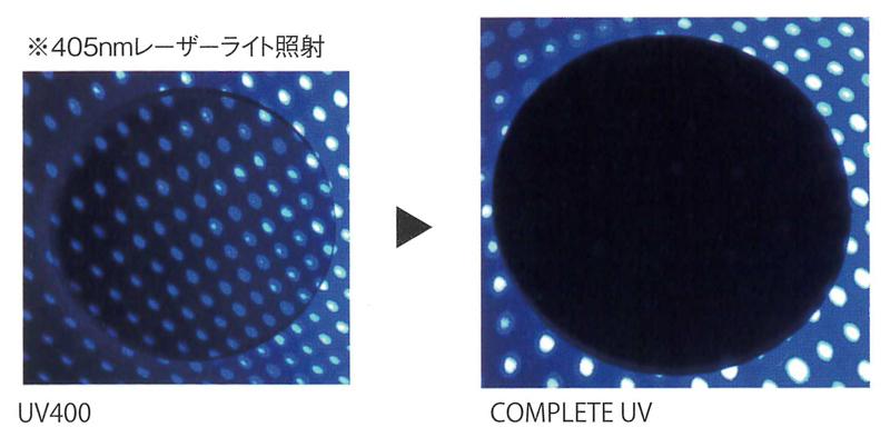 コダックライン ネオコントラスト シーコントラスト 偏光レンズ
