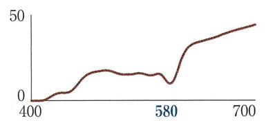 究極の偏光サングラスレンズ「KODAK PolarMaxPro」一眼度付きサングラス対応開始!_c0003493_18442913.jpg