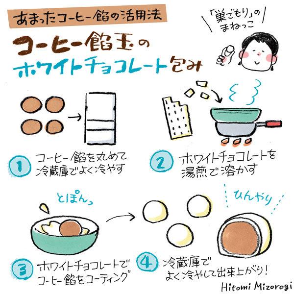 【手作りお菓子】コーヒー餡玉のホワイトチョコレート包み_d0272182_20384017.jpg