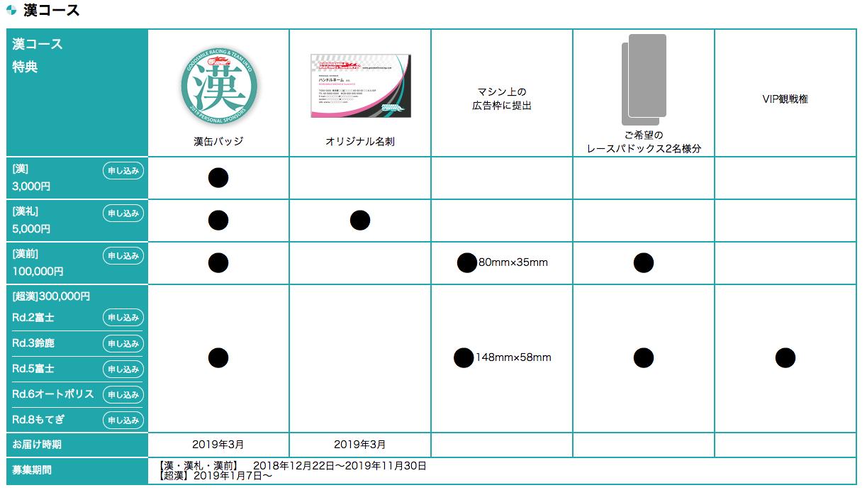 GOODSMILE RACING & TeamUKYOは2019年も走ります!_e0379343_16370127.png