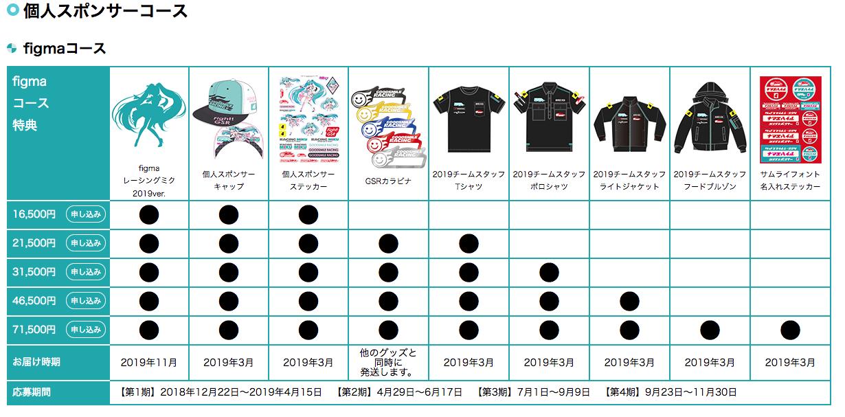 GOODSMILE RACING & TeamUKYOは2019年も走ります!_e0379343_16370136.png