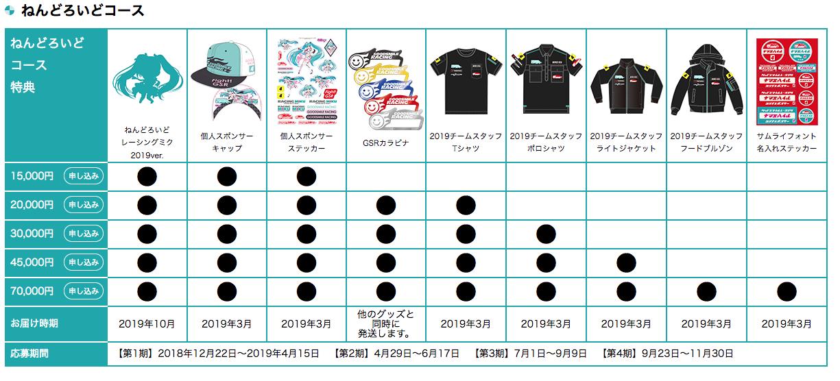 GOODSMILE RACING & TeamUKYOは2019年も走ります!_e0379343_16370145.png