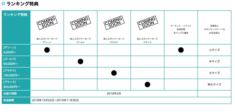 GOODSMILE RACING & TeamUKYOは2019年も走ります!_e0379343_16370177.png