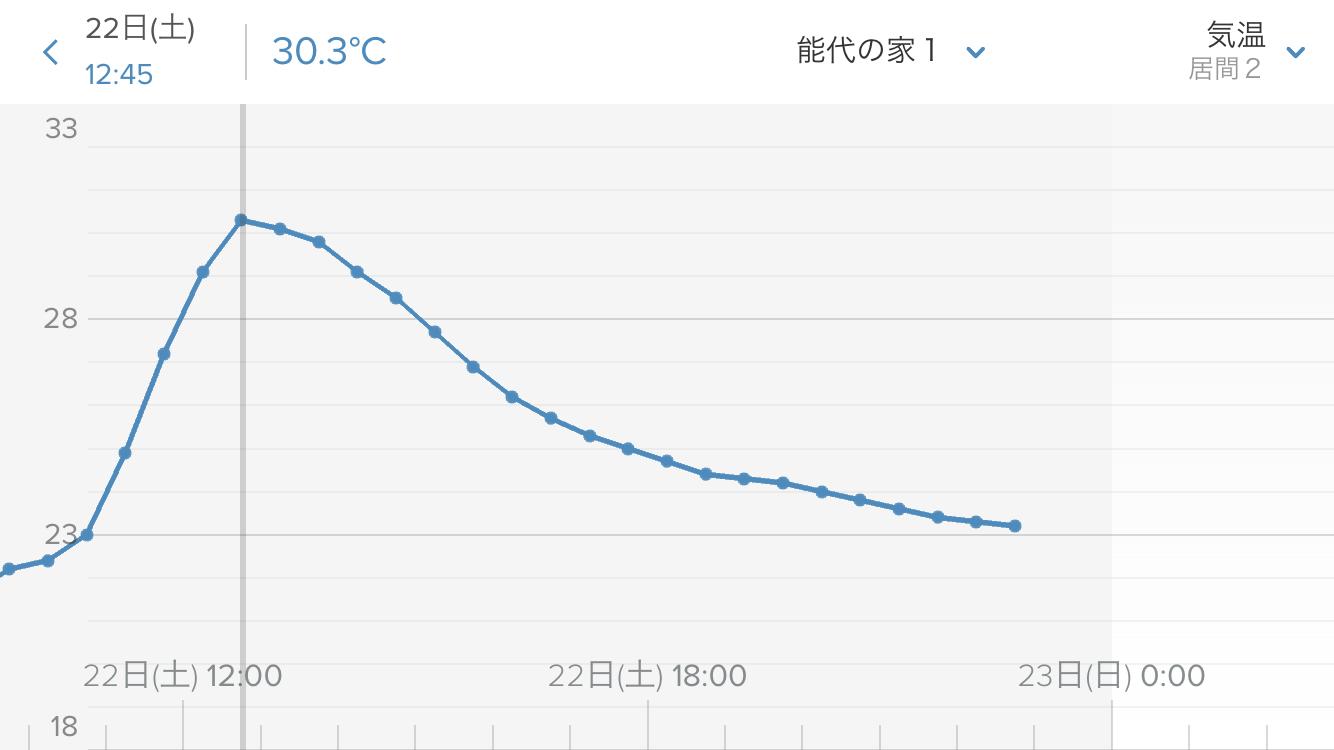 北国裏日本冬至12時奇跡快晴_e0054299_23240519.jpg