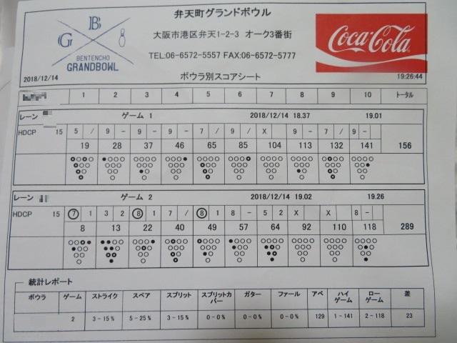 ボウリング&忘年会_a0100706_20412644.jpg