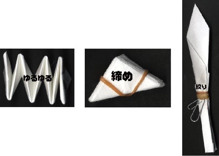 <締めと絞り>覚え書き…前編 <締め>はじめ_f0213891_08453960.jpg